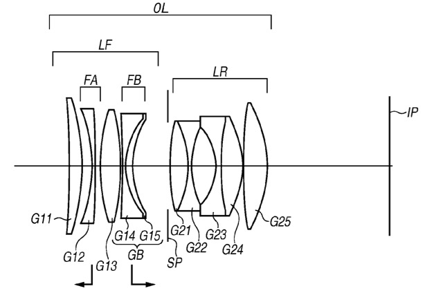 new canon ef 50mm f  1 4  u0026 35mm f  1 4 lenses revealed in patent